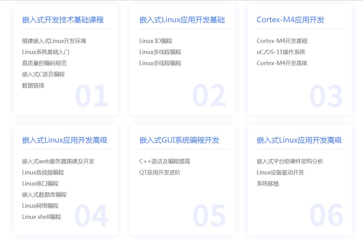 粤嵌,物联网,嵌入式,linux,linux培训,嵌入式培训,前途无忧,梧桐课堂