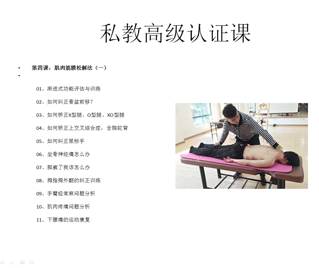 蒙曼健身,中田健身,健身教练,健身培训,培训,前途无忧,梧桐课堂